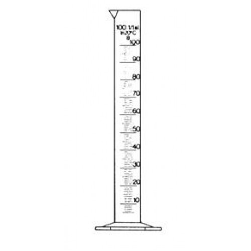 Empty Graduated Cylinder graduated cylinder clip art related keywords ...